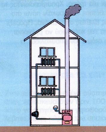 Η οικοδομή όπου κατοικώ έχει κεντρική θέρμανση. Έχω το δικαίωμα να προσθέσω επιπλέον σώματα θέρμανσης;
